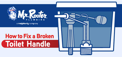 How to Fix a Broken Toilet Handle